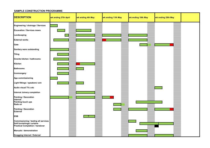 Construction Programme