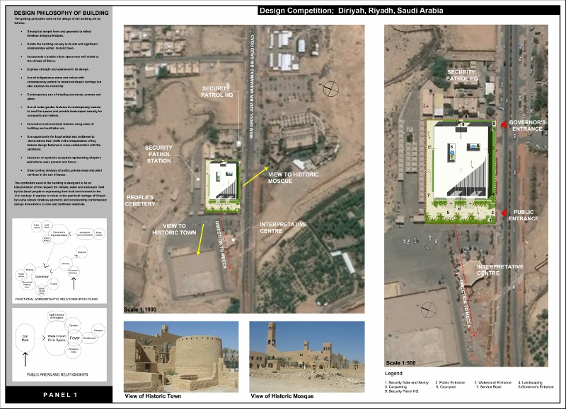 Directorate Offices Diriyah Saudi Arabia - Site Plan and relationship to Unesco World Heritage Site